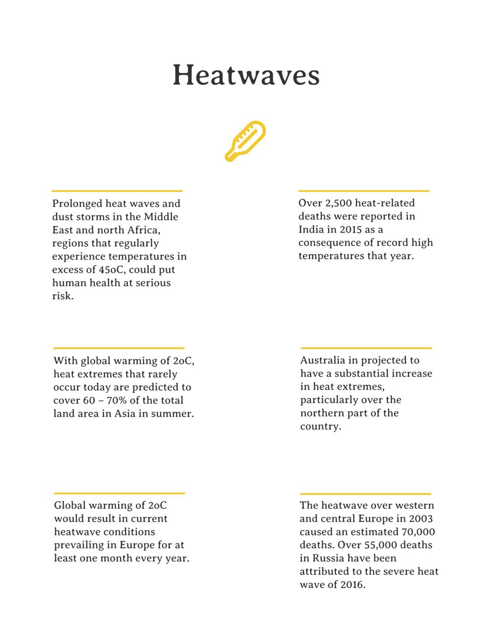 Heatwaves.png