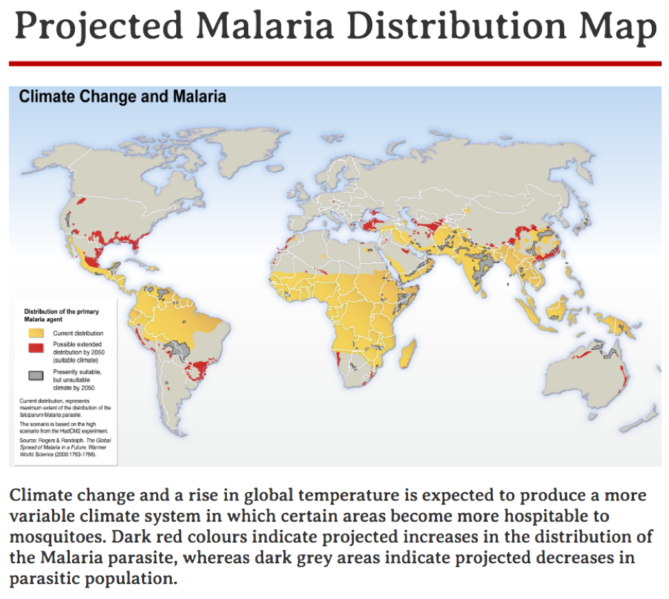 projected malaria.png